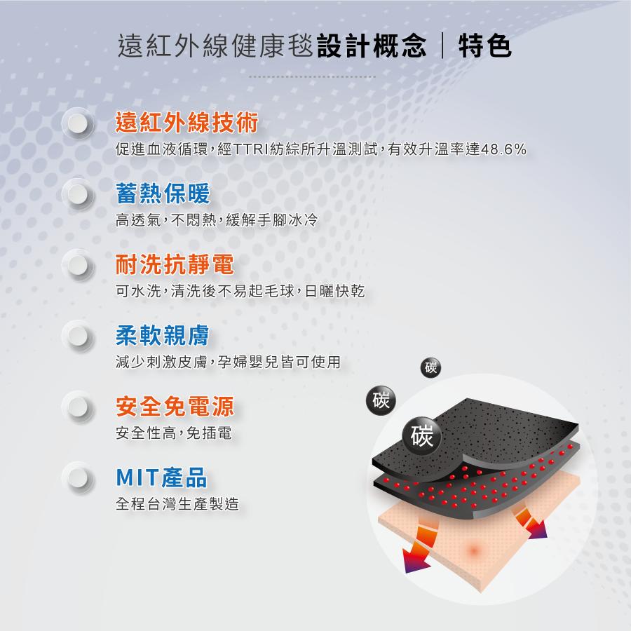健康毯具遠紅外線技術、蓄熱保暖、台灣製造